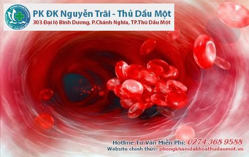 Tiểu ra máu và những dạng phổ biến
