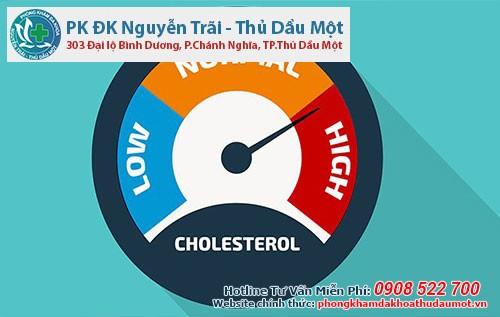Những loại thực phẩm chứa cholesterol cao