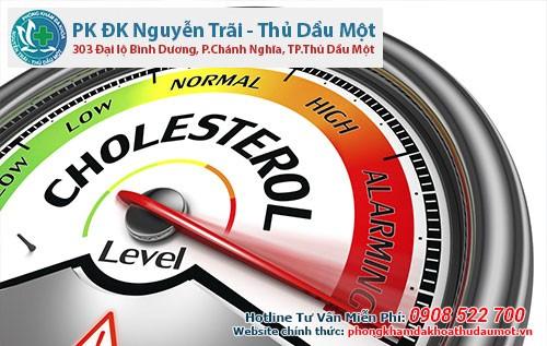 Cholesterol tăng cao nguy hiểm như thế nào?